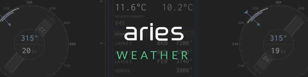 Aries weather banner