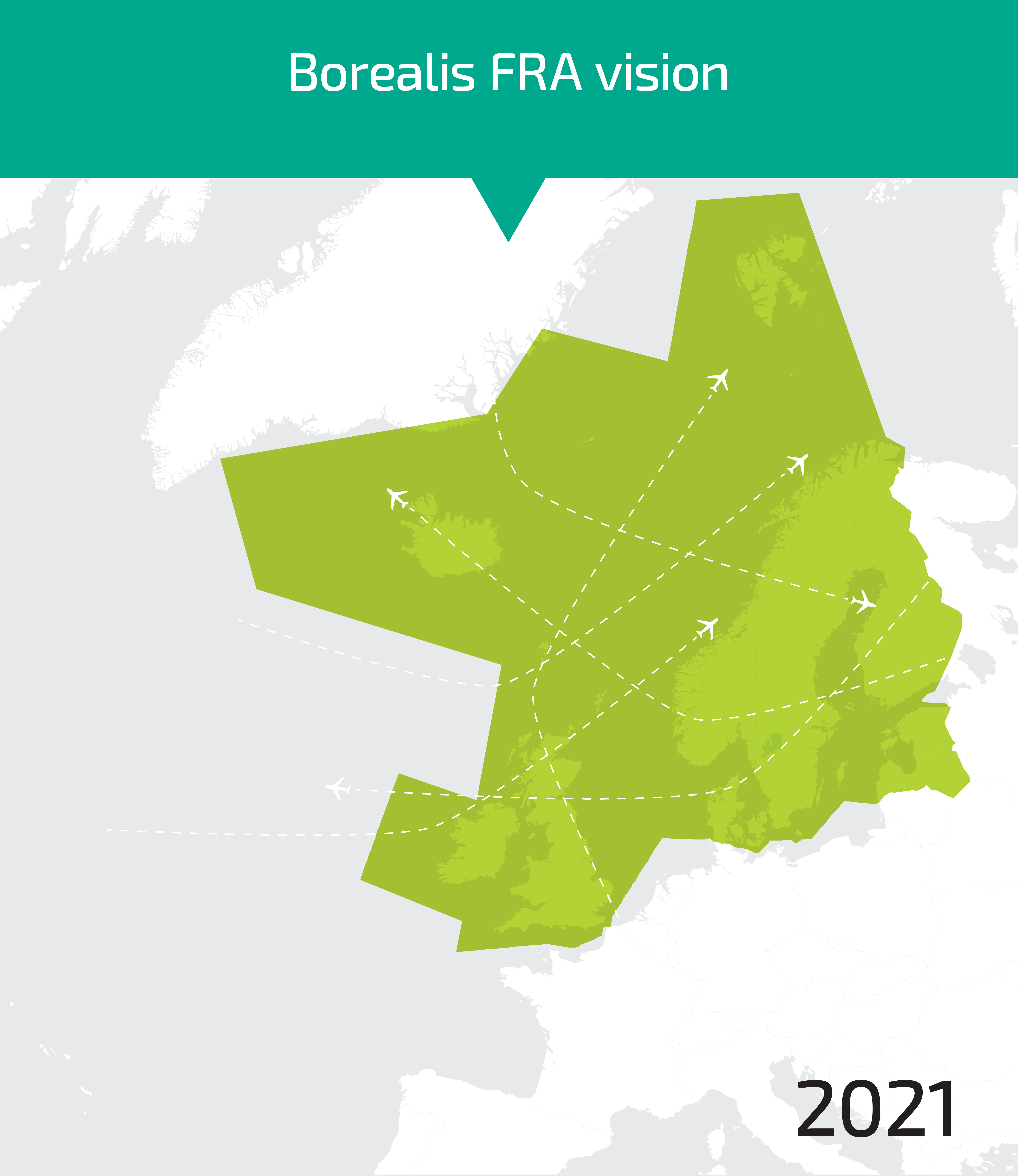 Borealis Alliance: three steps closer to full Free Route Airspace across Northern Europe